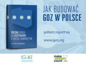 Raport Polska droga do Gospodarki o Obiegu Zamkniętym 2017