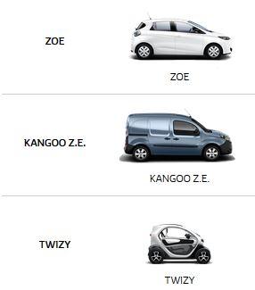 Samochody eletryczne 2