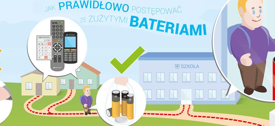 Remondis Electrorecykling Konkurs Polub baterie